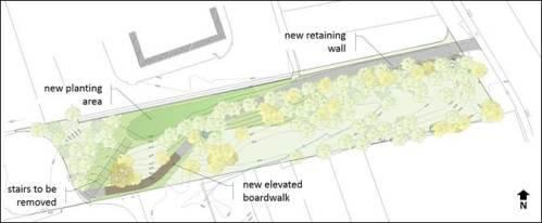 Newbold Ravine – plan view